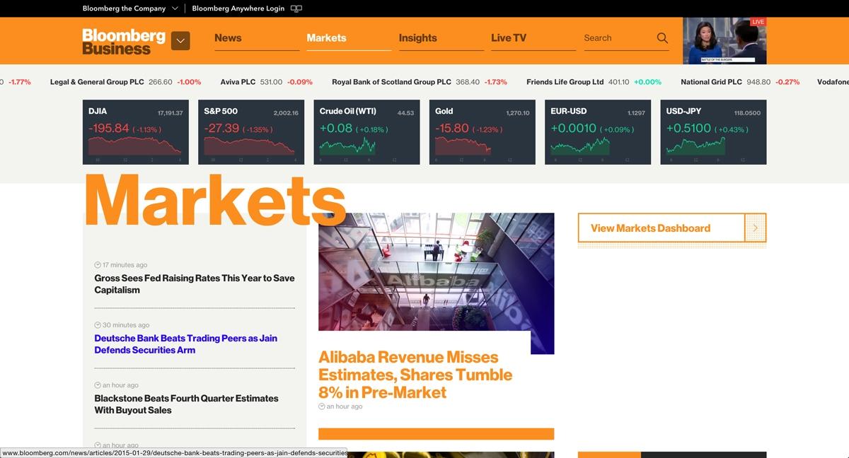 markets_top_glowna