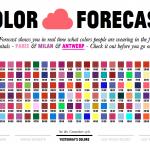 Co na siebie dzisiaj ubrać? Prognoza kolorów by Pimkie