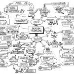 zmiana przez design: jak design thinking zmienia organizacje i pobudza innowacyjność